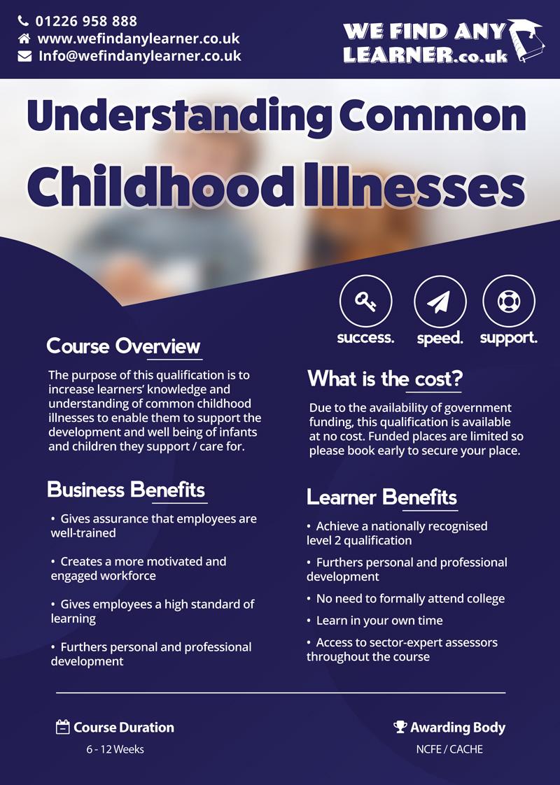 Understanding Common Childhood Illnesses Level 2 | We Find ...